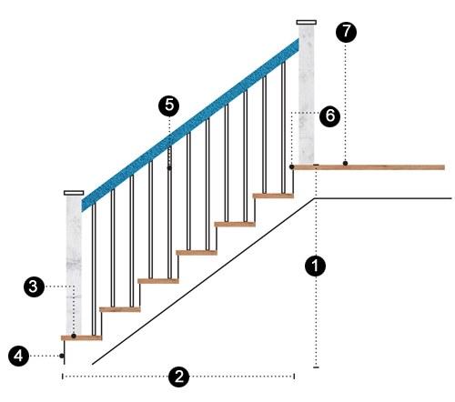 Bậc cầu thang cao bao nhiêu là vừa