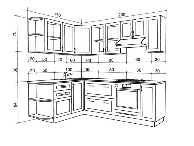 kích thước bàn bếp theo phong thủykích thước bàn bếp theo phong thủy